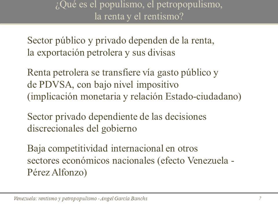 ¿Qué es el populismo, el petropopulismo, la renta y el rentismo