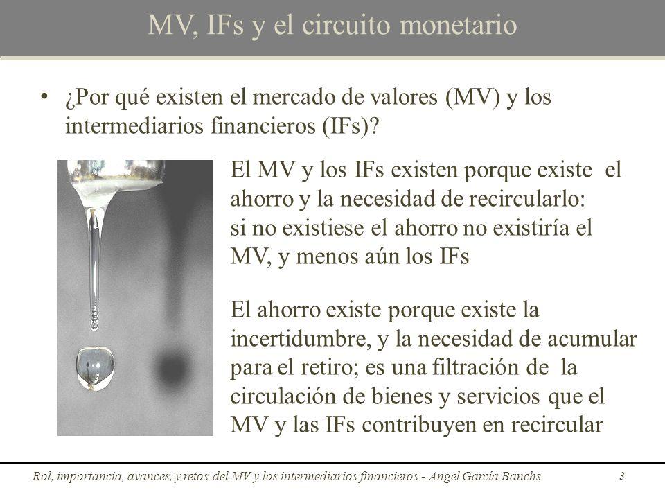 MV, IFs y el circuito monetario