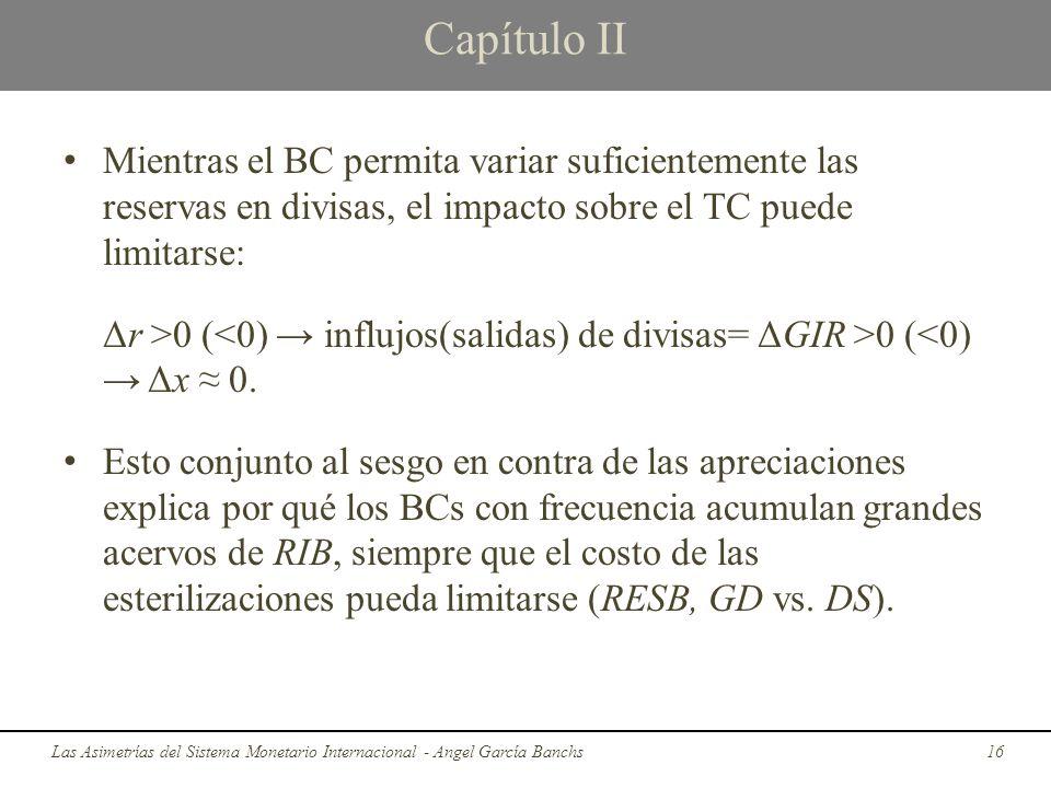 Capítulo II Mientras el BC permita variar suficientemente las reservas en divisas, el impacto sobre el TC puede limitarse: