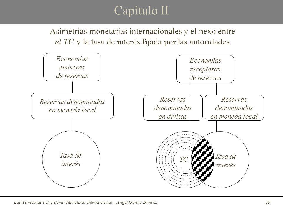 Capítulo II Asimetrías monetarias internacionales y el nexo entre