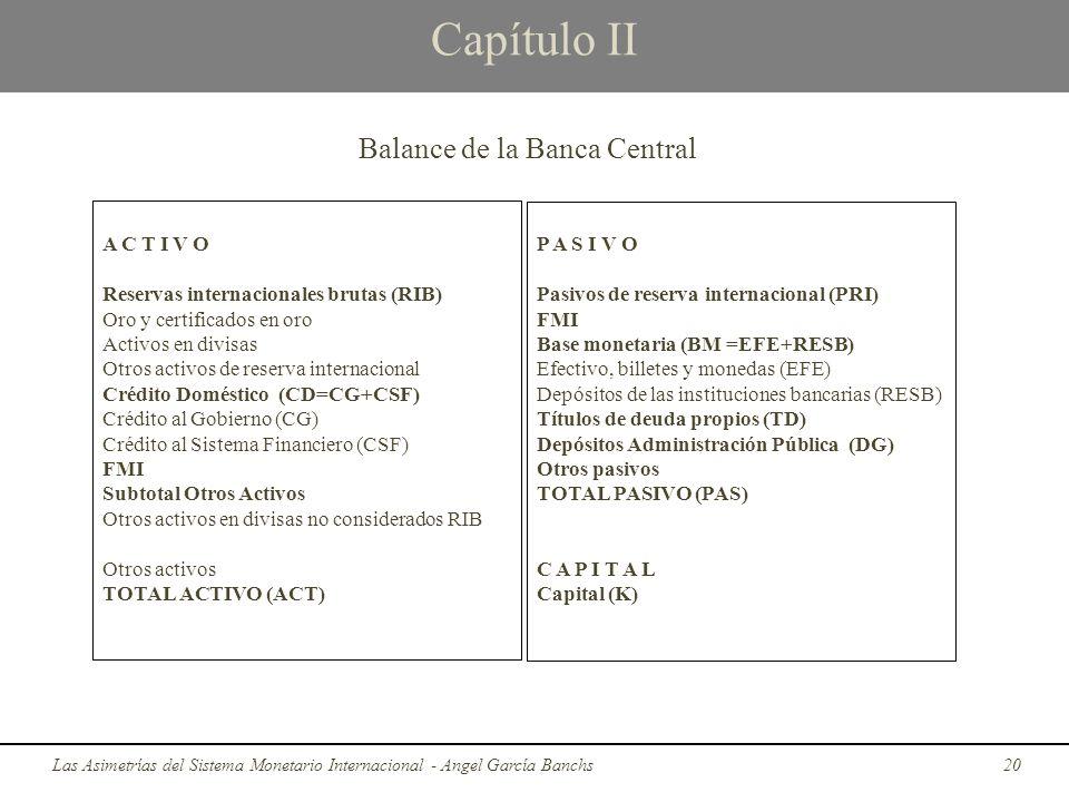 Balance de la Banca Central