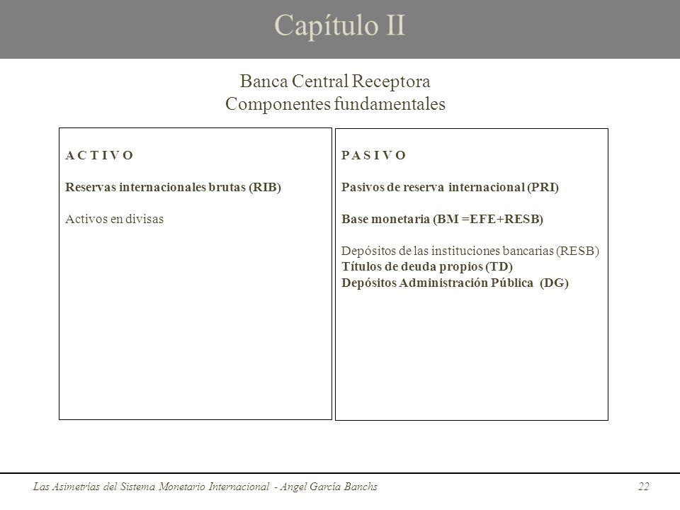 Capítulo II Banca Central Receptora Componentes fundamentales