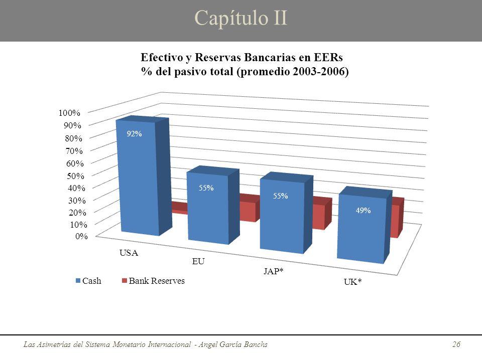 Capítulo II Las Asimetrías del Sistema Monetario Internacional - Angel García Banchs