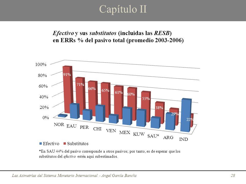 Capítulo II *En SAU 44% del pasivo corresponde a otros pasivos; por tanto, es de esperar que los substitutos del efectivo estén aquí subestimados.