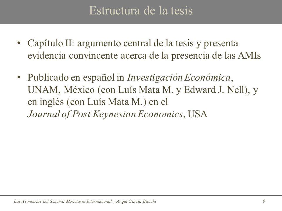 Estructura de la tesis Capítulo II: argumento central de la tesis y presenta evidencia convincente acerca de la presencia de las AMIs.