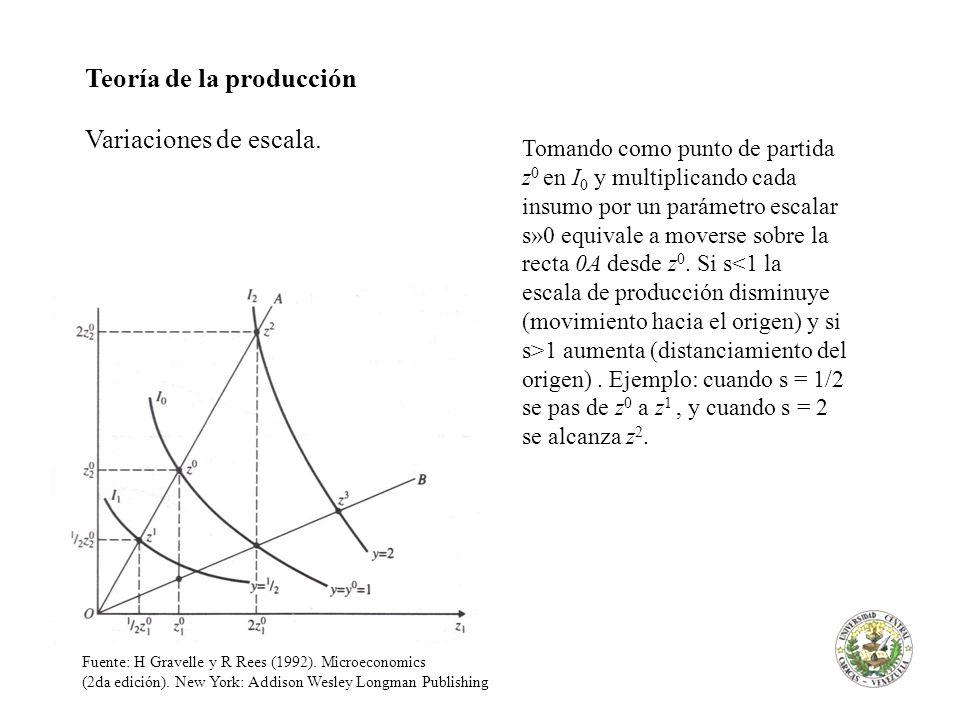 Teoría de la producción Variaciones de escala.