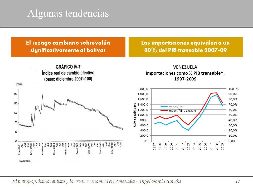 Algunas tendencias El rezago cambiario sobrevalúa significativamente al bolívar.