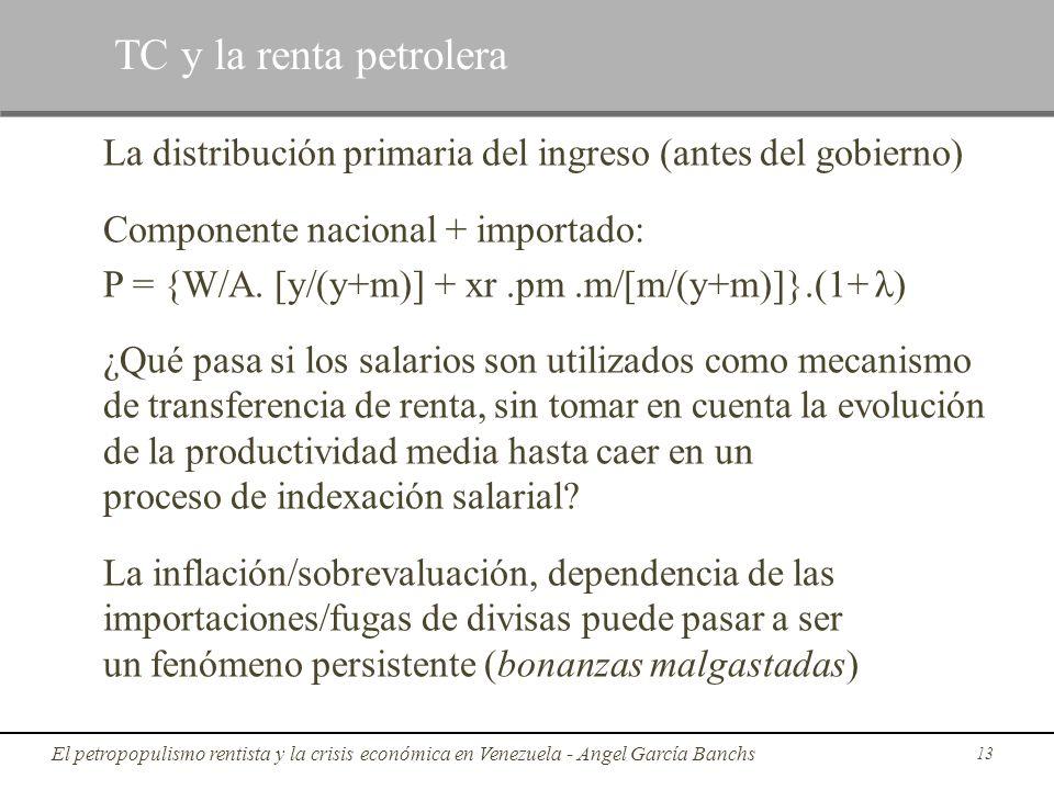 TC y la renta petrolera La distribución primaria del ingreso (antes del gobierno) Componente nacional + importado: