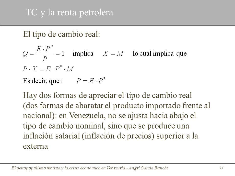 TC y la renta petrolera El tipo de cambio real:
