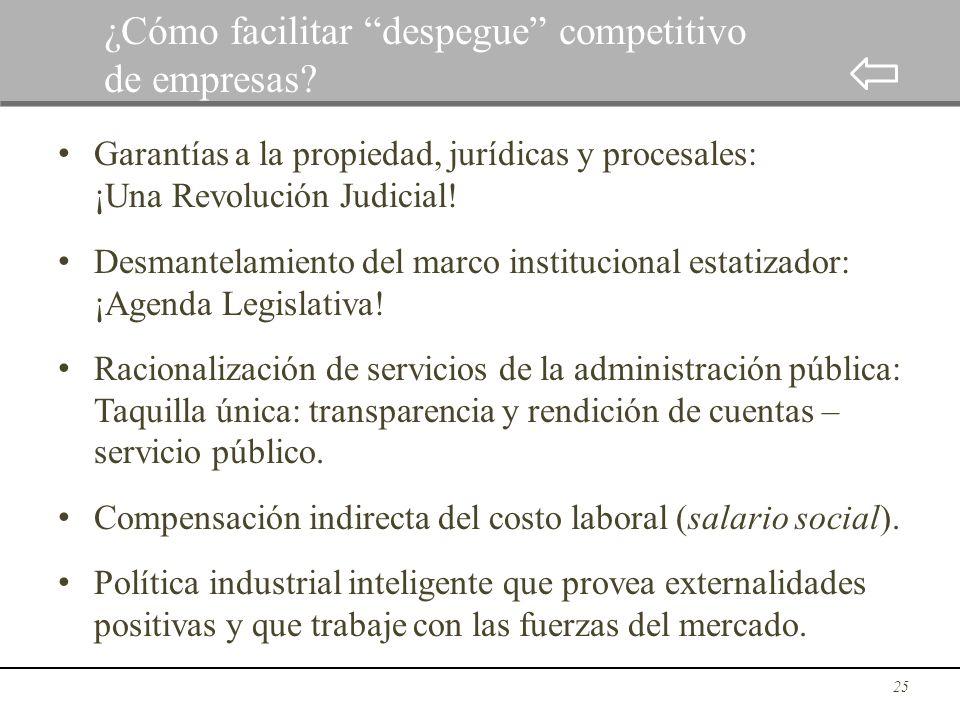 ¿Cómo facilitar despegue competitivo de empresas