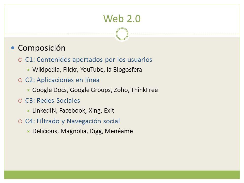 Web 2.0 Composición C1: Contenidos aportados por los usuarios