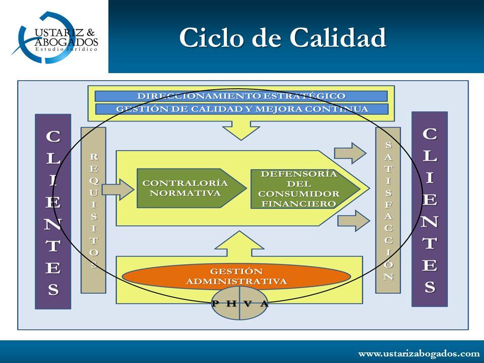 Ciclo de Calidad www.ustarizabogados.com