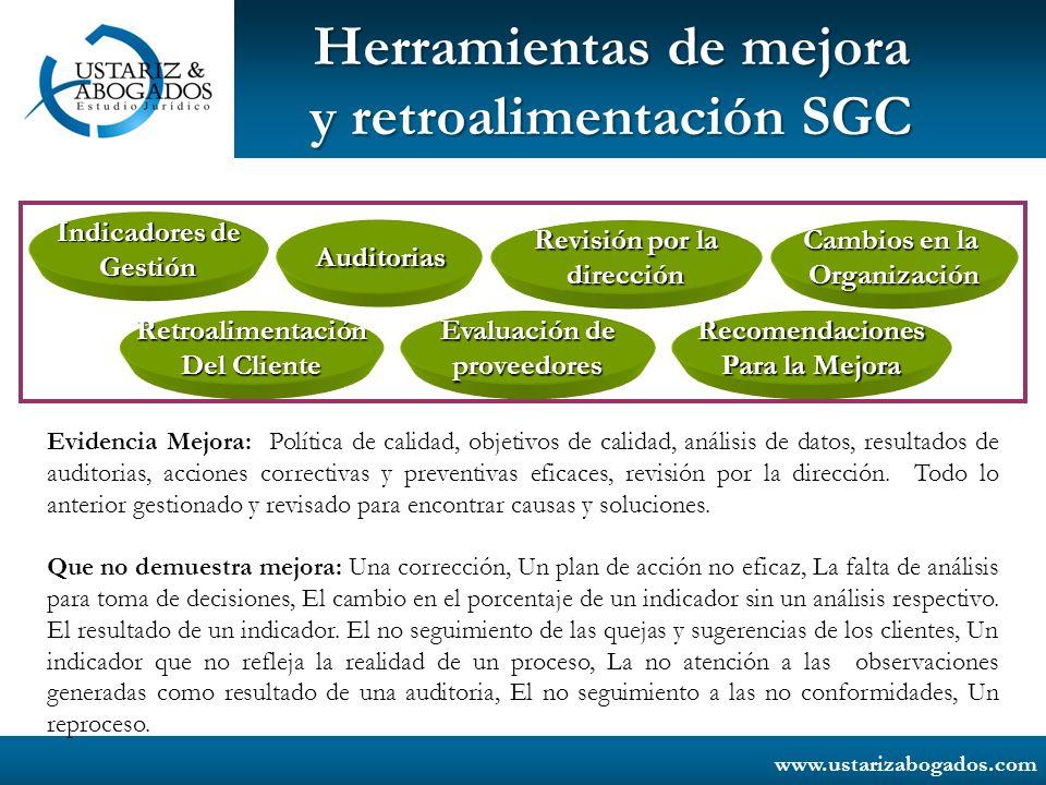 Herramientas de mejora y retroalimentación SGC