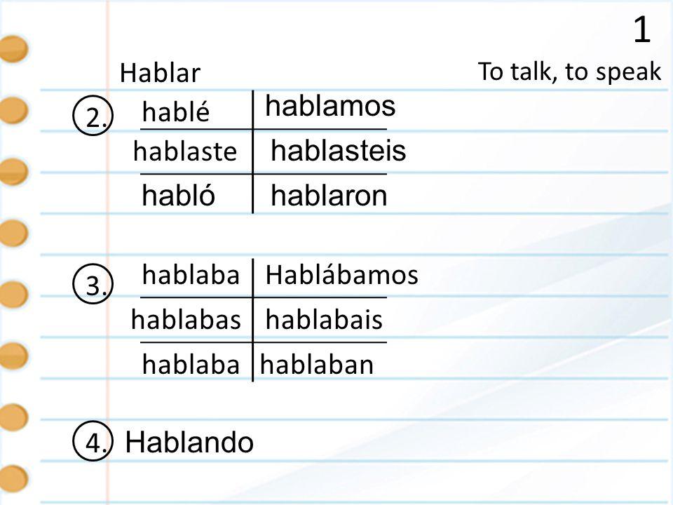 1 Hablar hablamos 2. hablé hablaste hablasteis habló hablaron hablaba