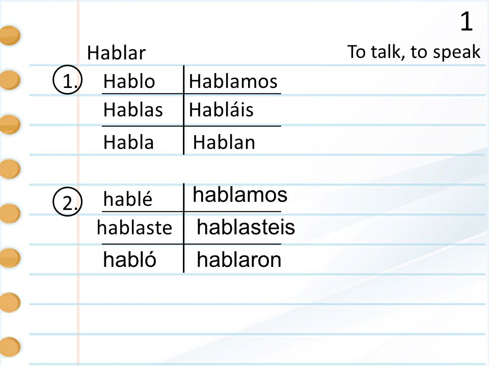 1 Hablar 1. Hablo Hablamos Hablas Habláis Habla Hablan hablamos 2.