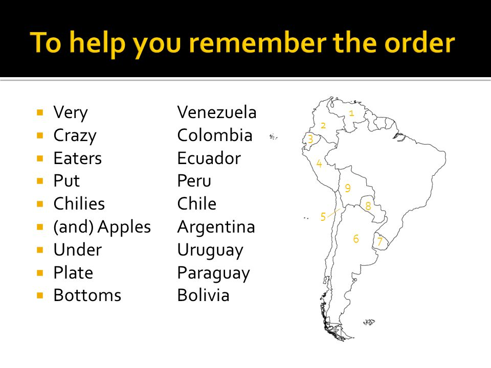 To help you remember the order