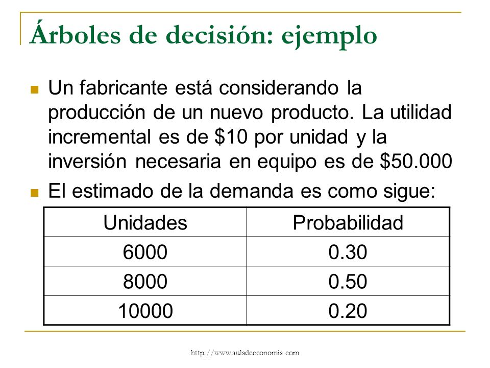 Árboles de decisión: ejemplo
