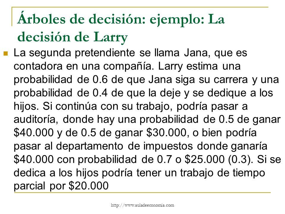 Árboles de decisión: ejemplo: La decisión de Larry