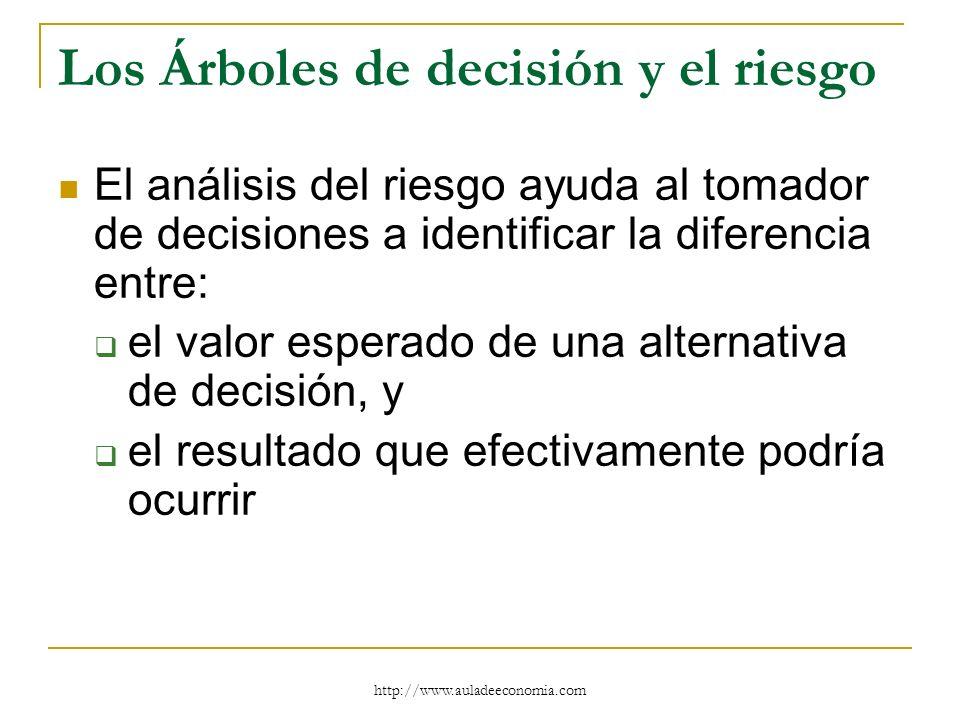 Los Árboles de decisión y el riesgo