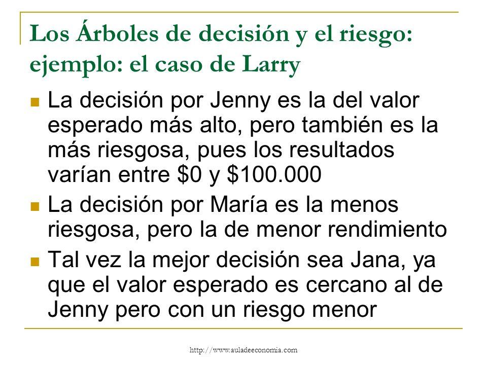 Los Árboles de decisión y el riesgo: ejemplo: el caso de Larry