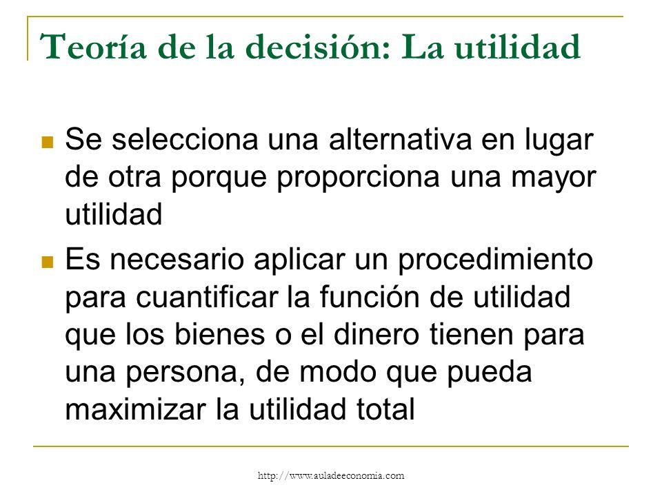 Teoría de la decisión: La utilidad