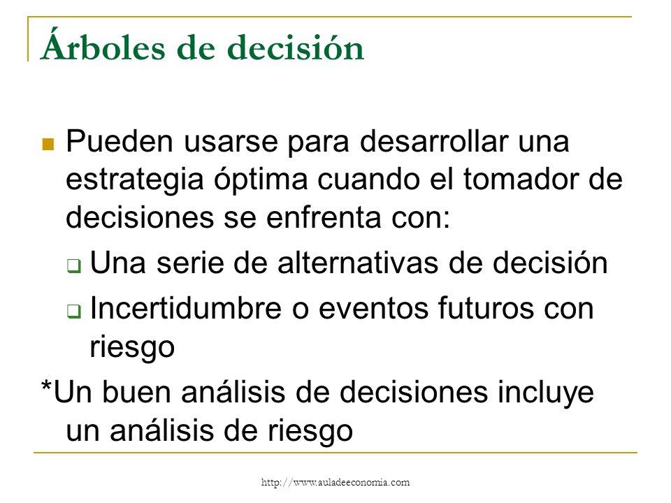 Árboles de decisiónPueden usarse para desarrollar una estrategia óptima cuando el tomador de decisiones se enfrenta con: