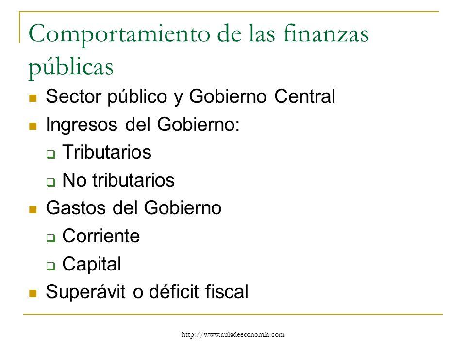 Comportamiento de las finanzas públicas