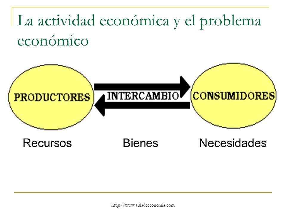 La actividad económica y el problema económico