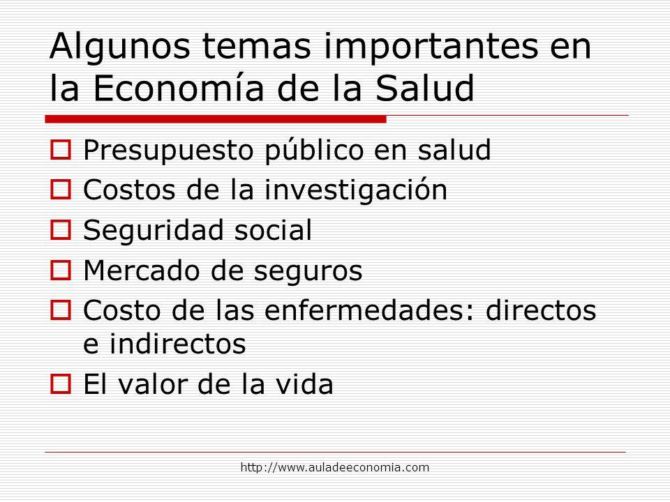 Algunos temas importantes en la Economía de la Salud