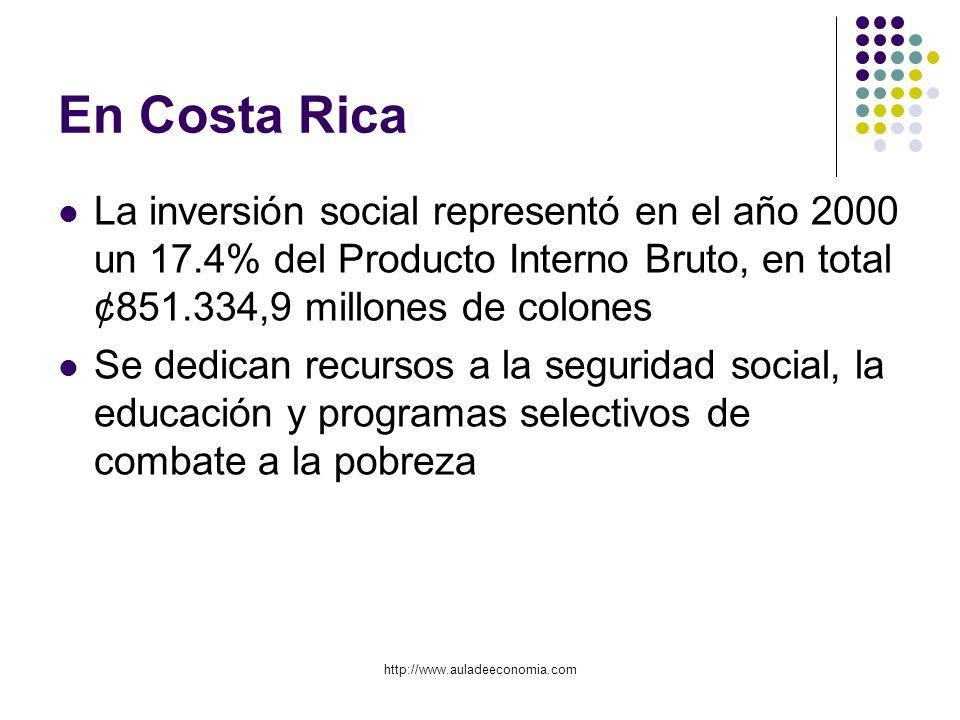 En Costa Rica La inversión social representó en el año 2000 un 17.4% del Producto Interno Bruto, en total ¢851.334,9 millones de colones.