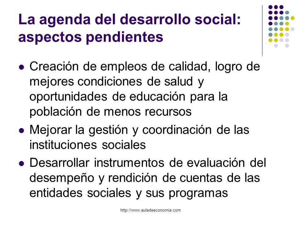 La agenda del desarrollo social: aspectos pendientes