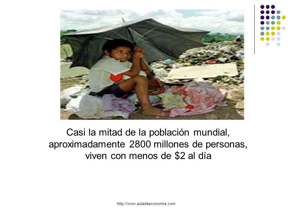 Casi la mitad de la población mundial, aproximadamente 2800 millones de personas, viven con menos de $2 al día
