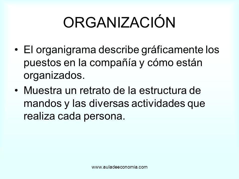 ORGANIZACIÓNEl organigrama describe gráficamente los puestos en la compañía y cómo están organizados.