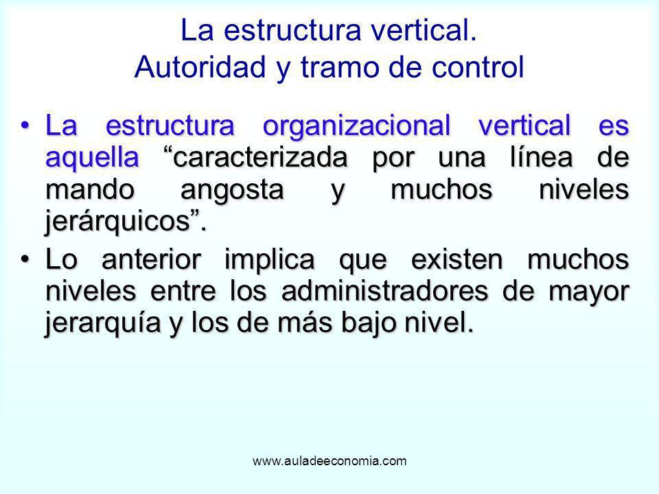 La estructura vertical. Autoridad y tramo de control