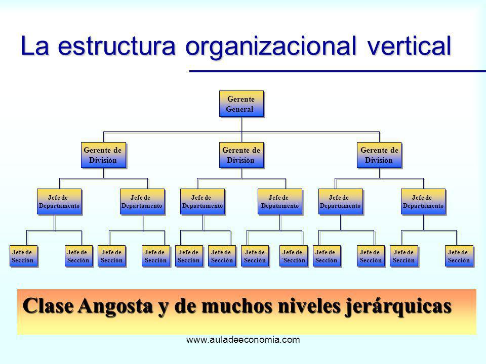 La estructura organizacional vertical