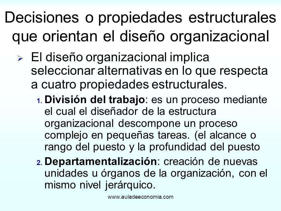 Decisiones o propiedades estructurales que orientan el diseño organizacional