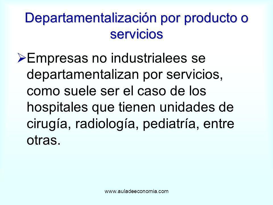 Departamentalización por producto o servicios
