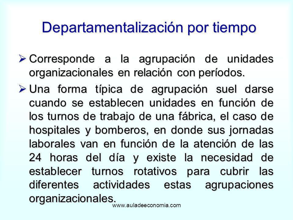 Departamentalización por tiempo