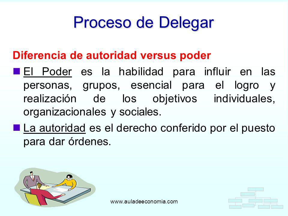 Proceso de Delegar Diferencia de autoridad versus poder