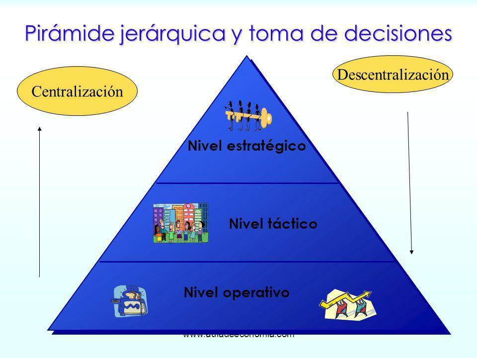 Pirámide jerárquica y toma de decisiones