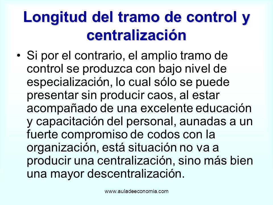 Longitud del tramo de control y centralización
