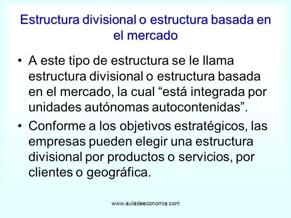 Estructura divisional o estructura basada en el mercado