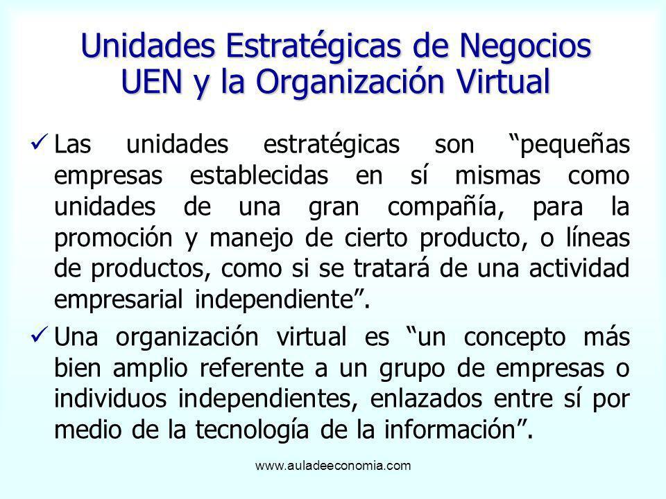 Unidades Estratégicas de Negocios UEN y la Organización Virtual