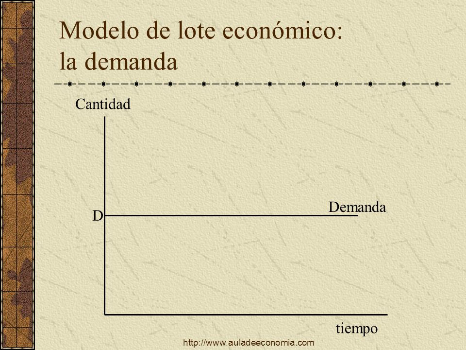 Modelo de lote económico: la demanda