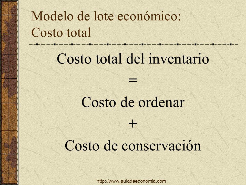 Modelo de lote económico: Costo total