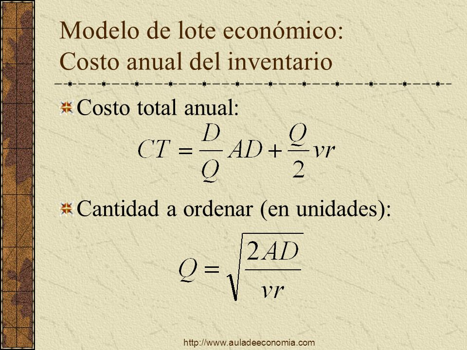 Modelo de lote económico: Costo anual del inventario