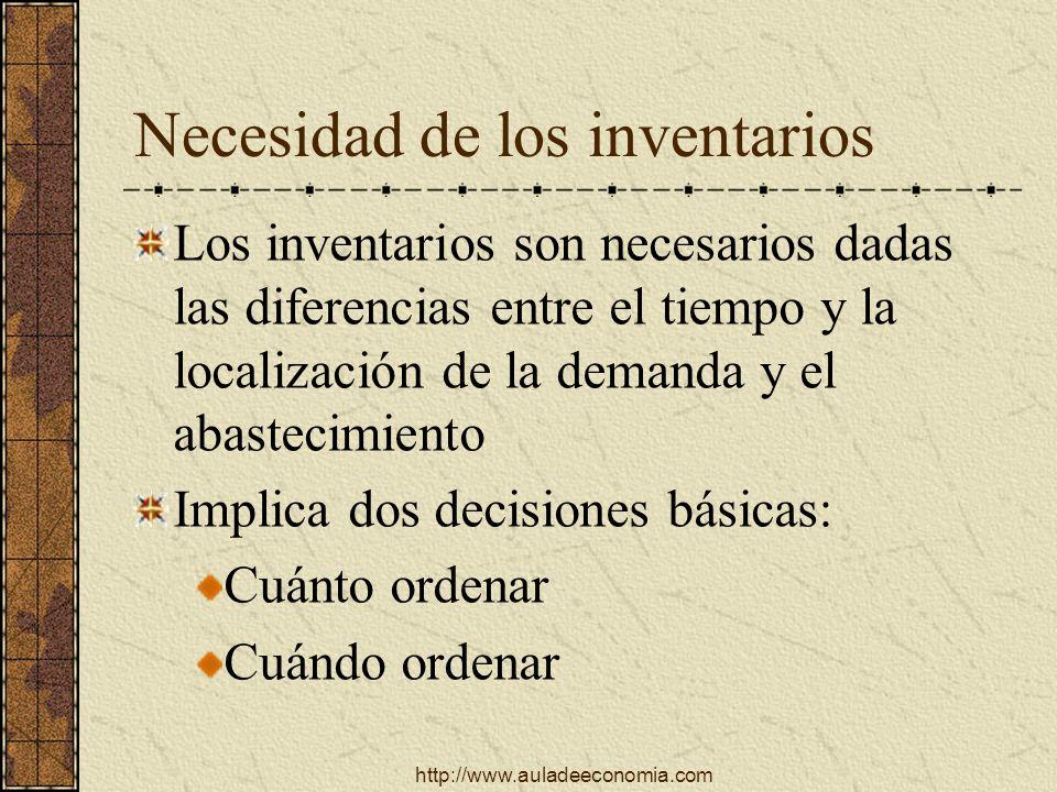 Necesidad de los inventarios