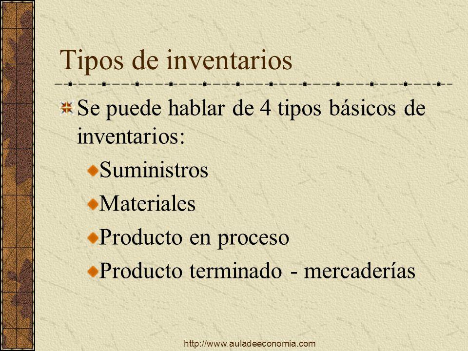 Tipos de inventarios Se puede hablar de 4 tipos básicos de inventarios: Suministros. Materiales. Producto en proceso.
