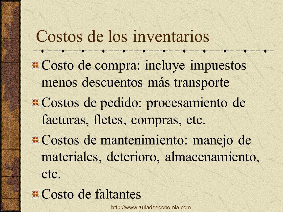 Costos de los inventarios