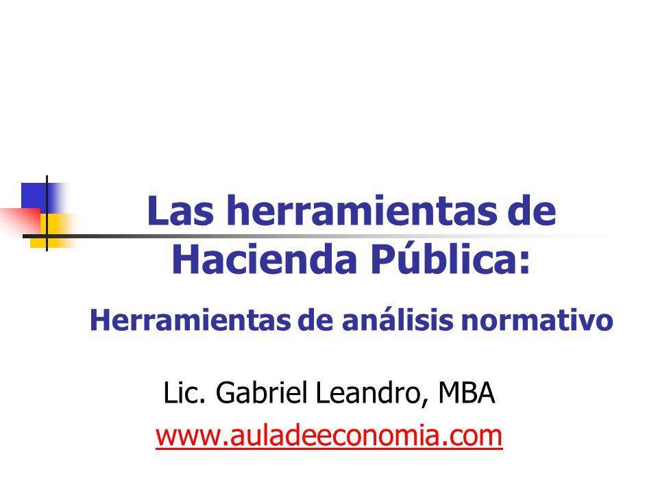 Lic. Gabriel Leandro, MBA www.auladeeconomia.com